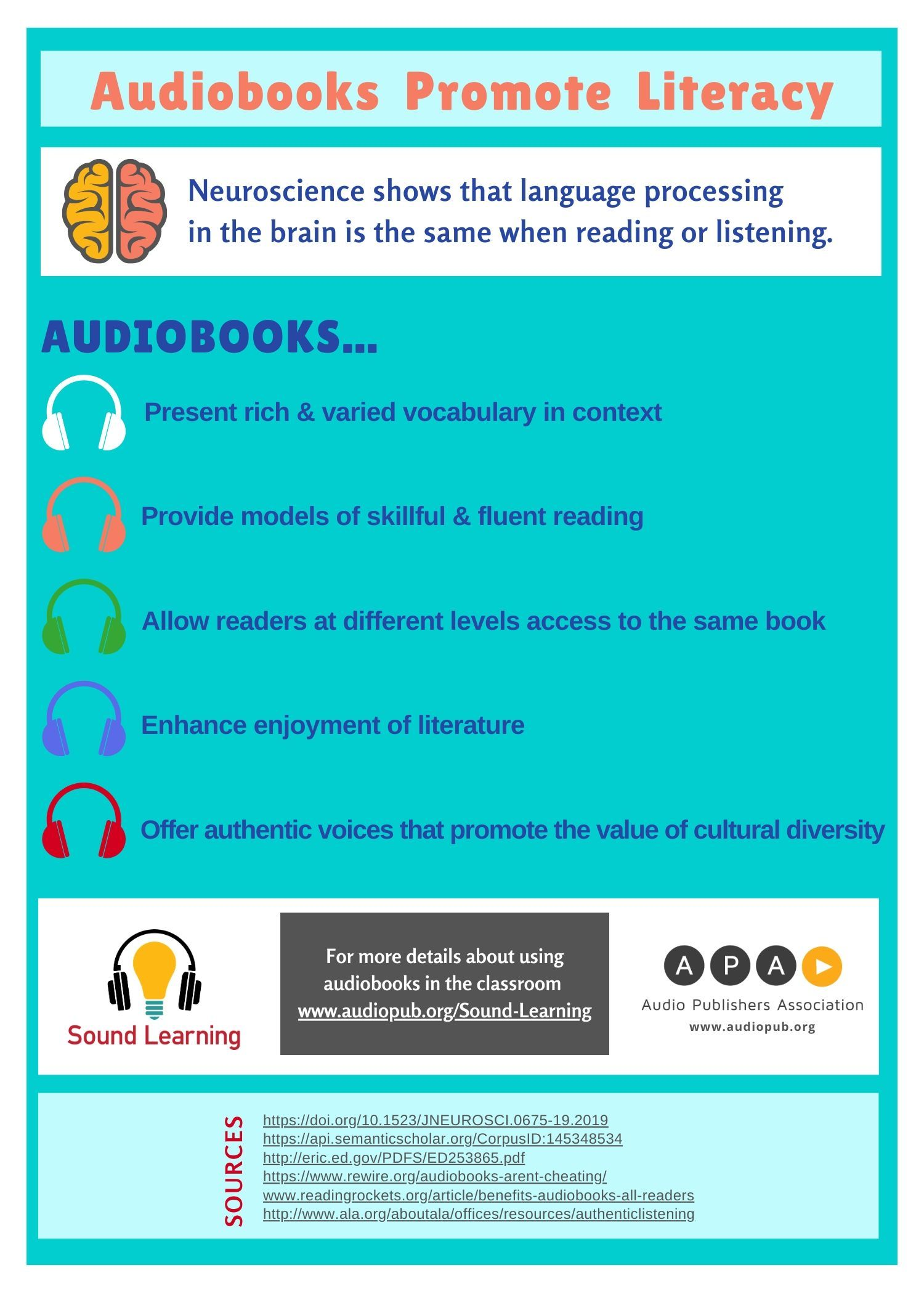 APA-Listening_infographic-2020