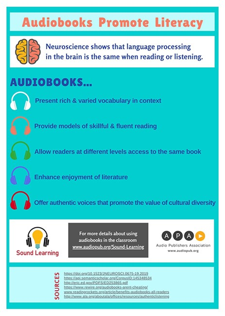 Audiobook infographic